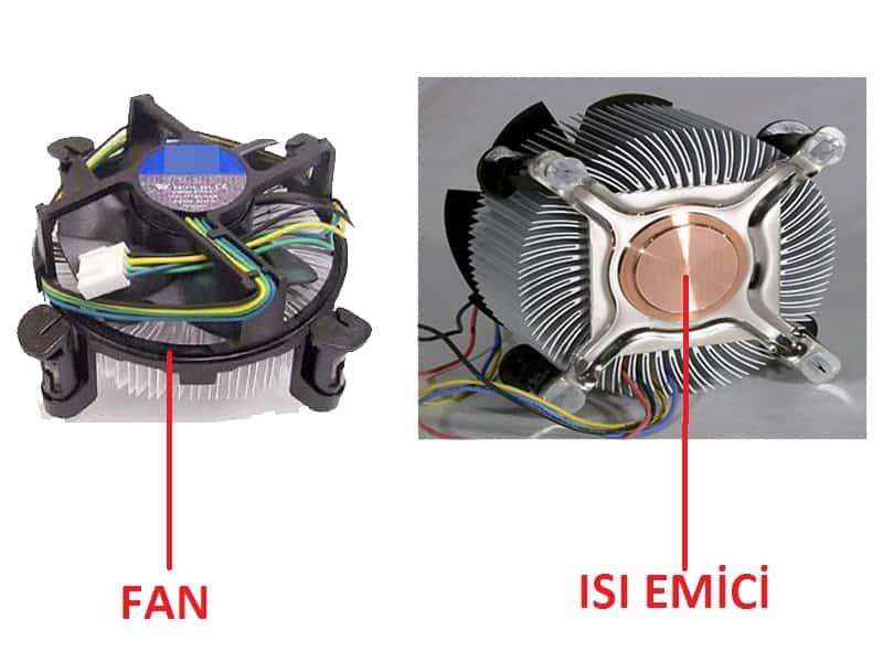 İşlemci Fan
