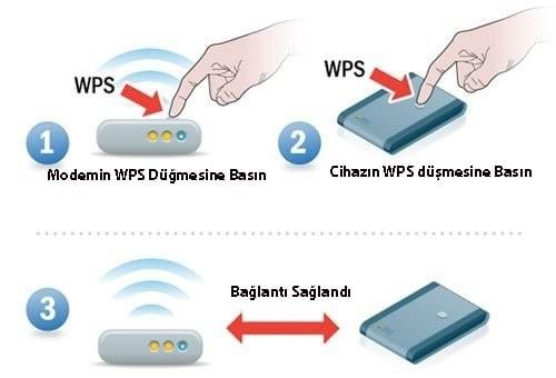 wps bağlantı