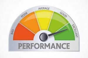 pc performans