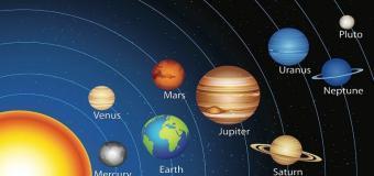 Gezegenlerde Yaşam Var mı?