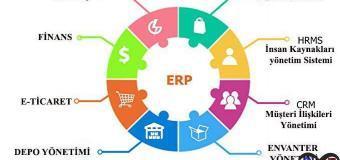 ERP Sistemleri ve Özellikleri Nedir?