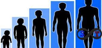 Boy Uzatma Teknikleri Nelerdir?