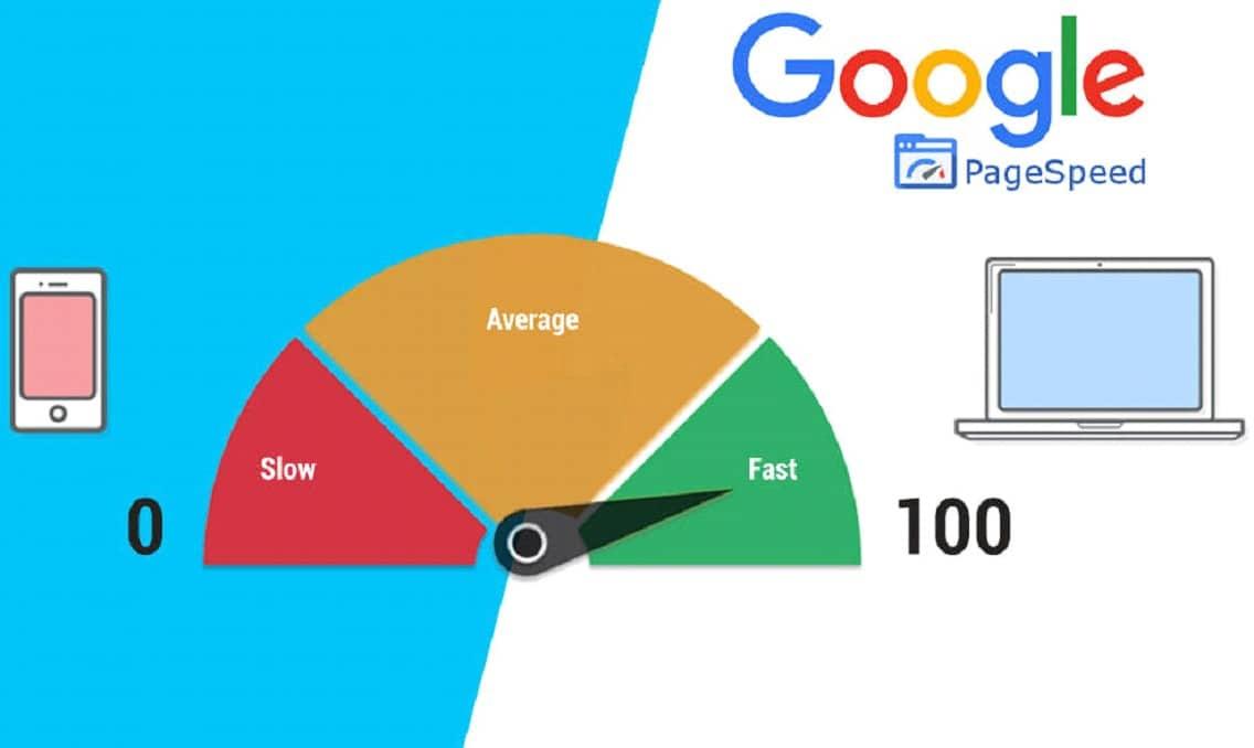 google page speeds