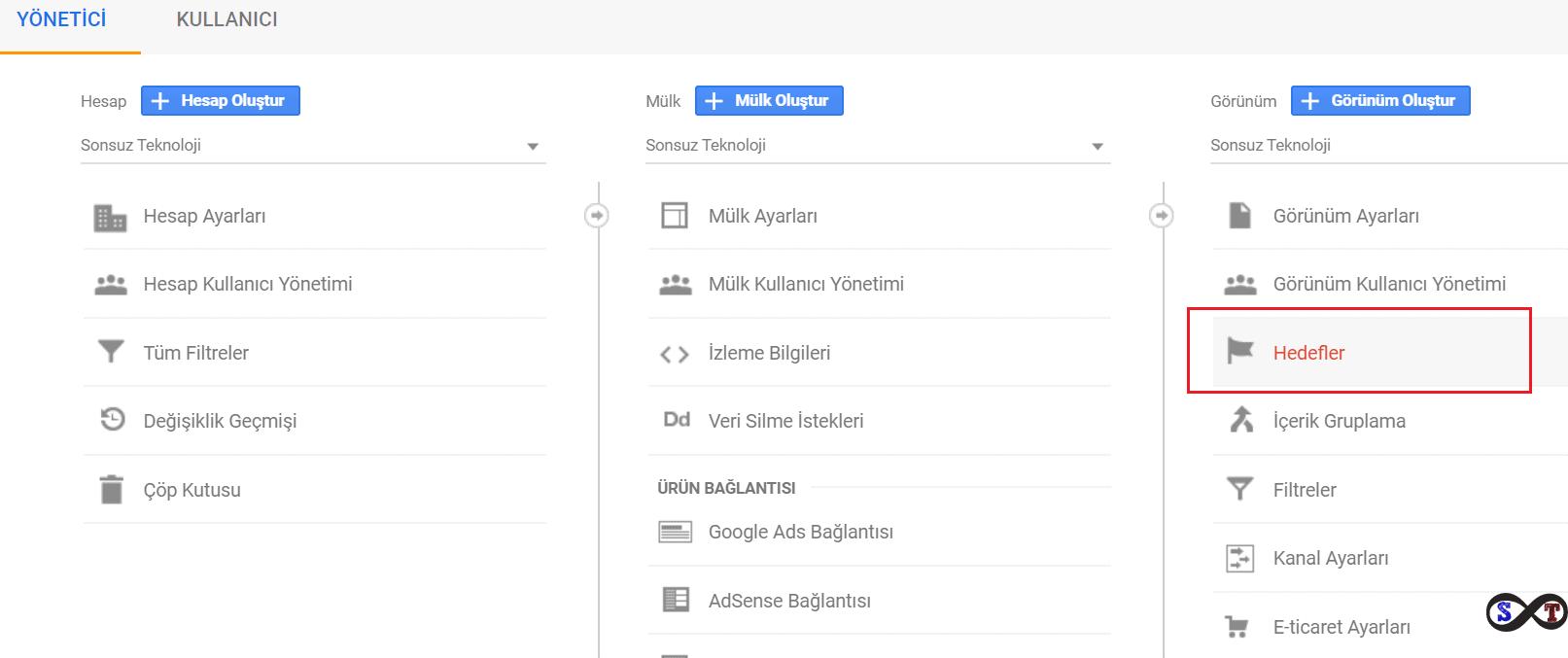 google analytics hedefler