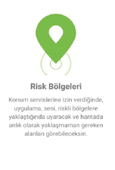 hayat eve sığar risk bölgeleri