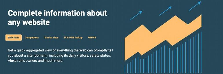 web ste informer