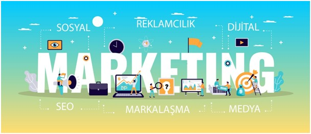 online marketting