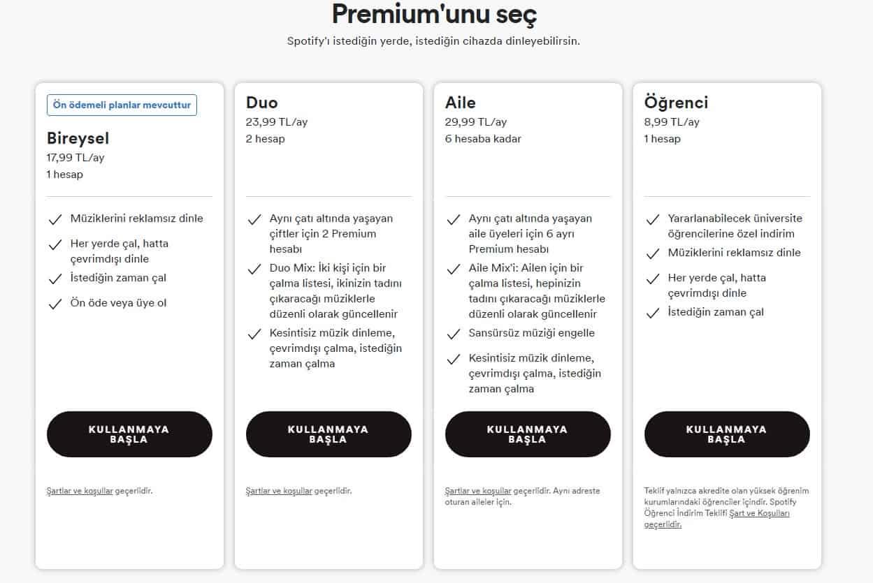Güncel Spotify Paketleri Fiyatları